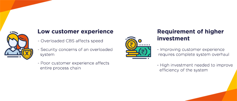 Core Banking Solutions Problems   Layered Banking